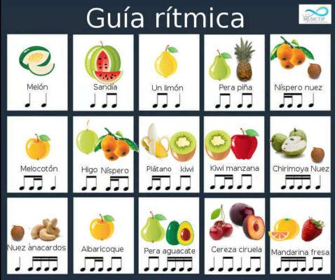 guia sonora frutas